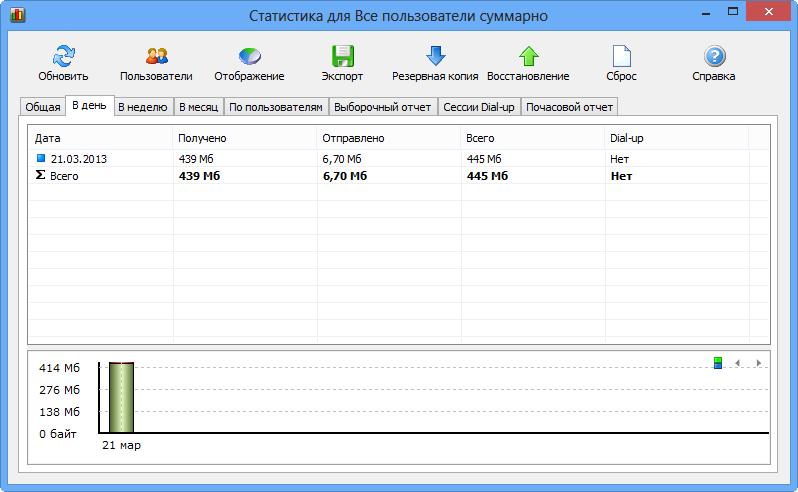 Интерфейс SoftPerfect NetWorx