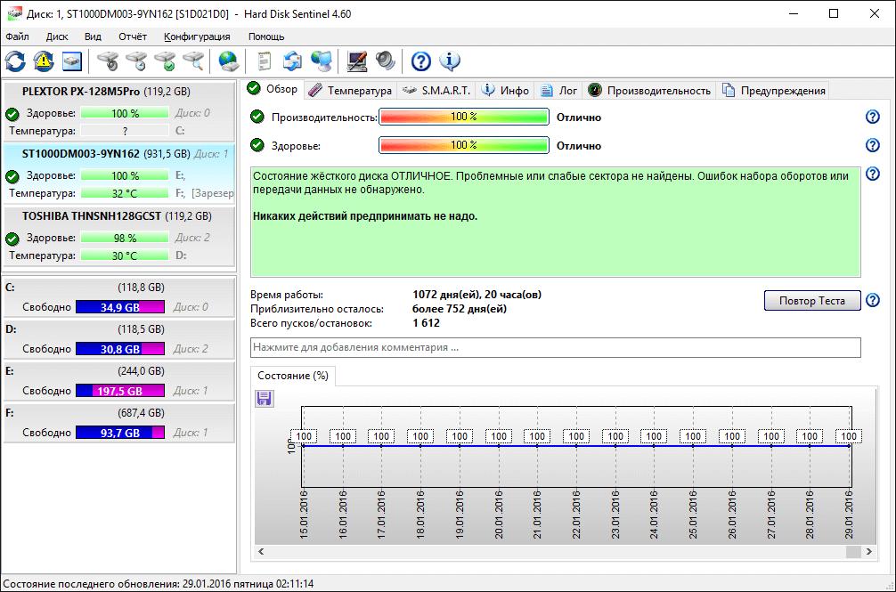Интерфейс Hard Disk Sentinel