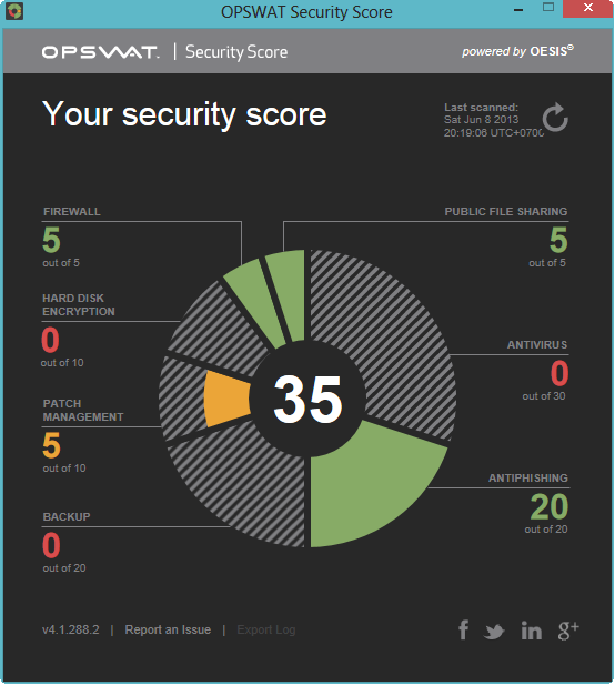 Интерфейс OPSWAT Security Score
